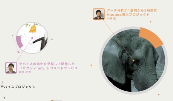 リクルートホールディングス-ポップ-HTML5-webデザイン_003