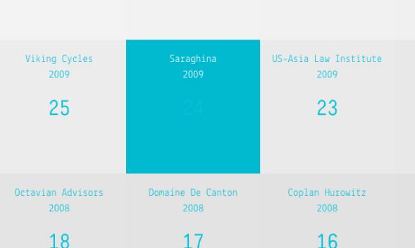 interactive-director-portfolio-responsive-webdesign_001