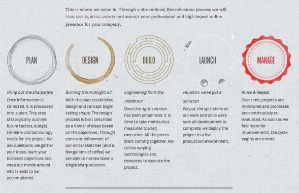 texido-portfolio-responsive-webdesign_001